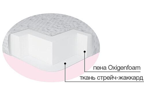 Топпер Эйр Стандарт 3+1