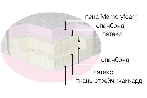 Топпер Мемотекс