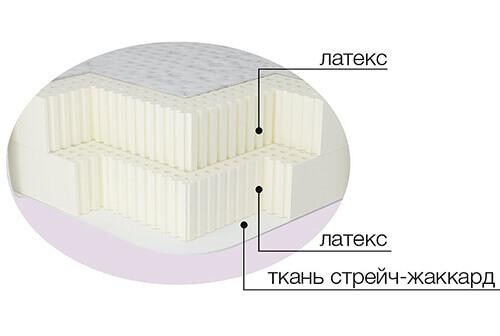 Топпер Ультра Флекс